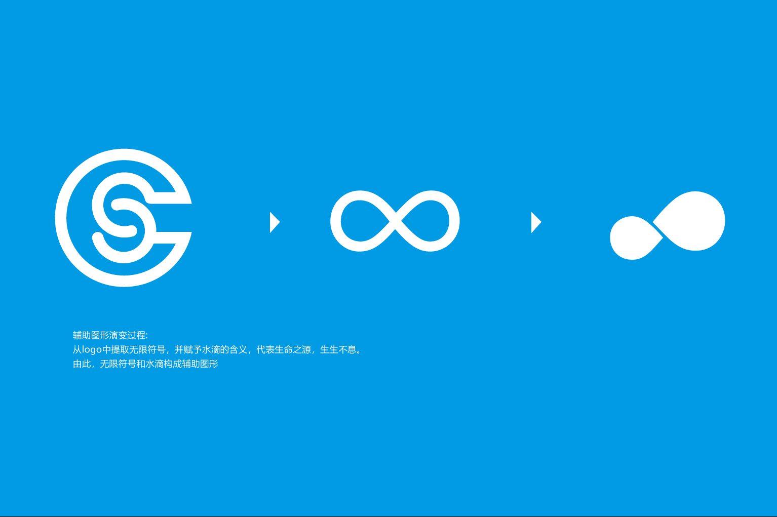 企业logo设计为皮,企业vi设计为魂