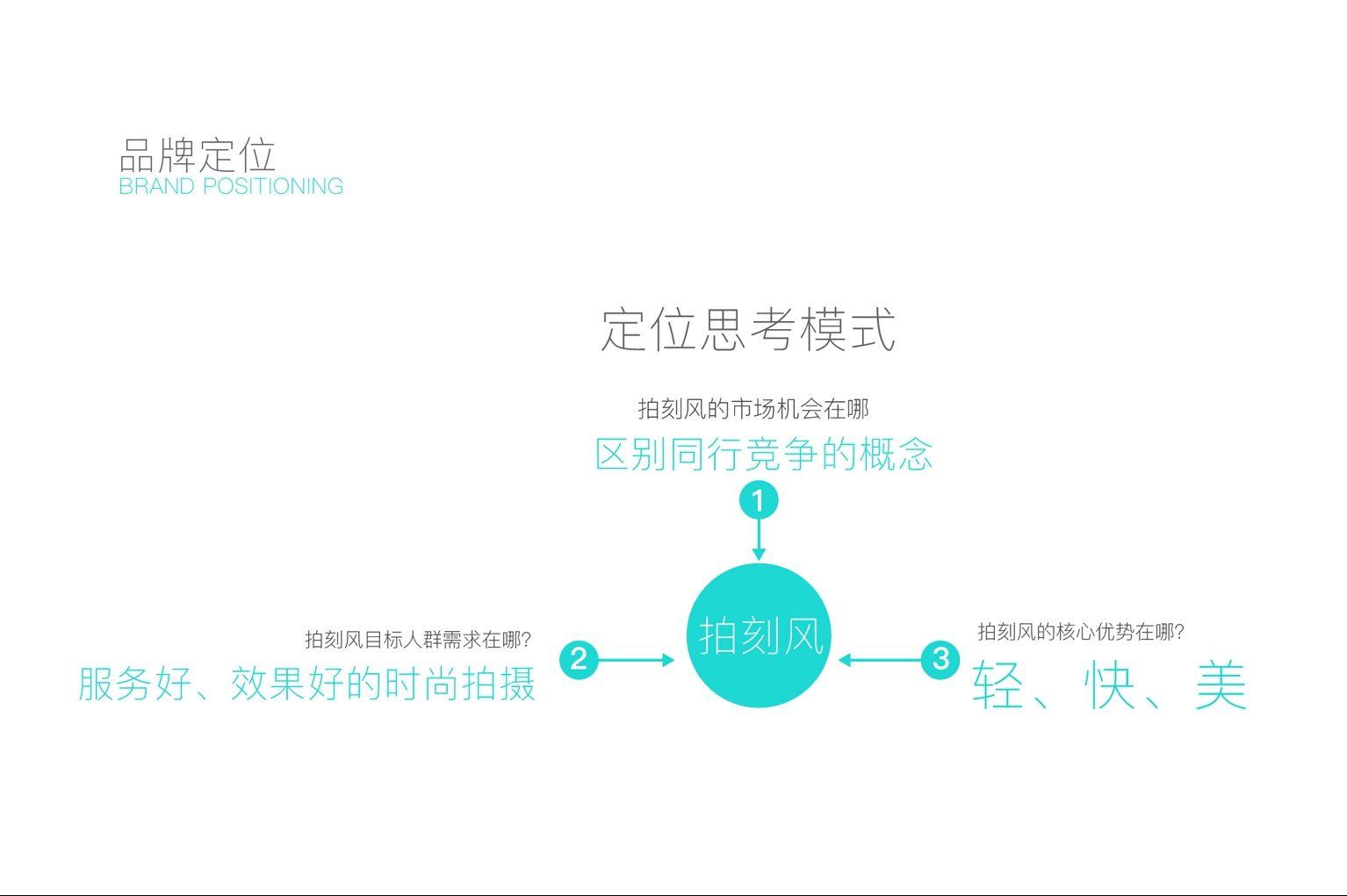 广东小李白——企业文化梳理